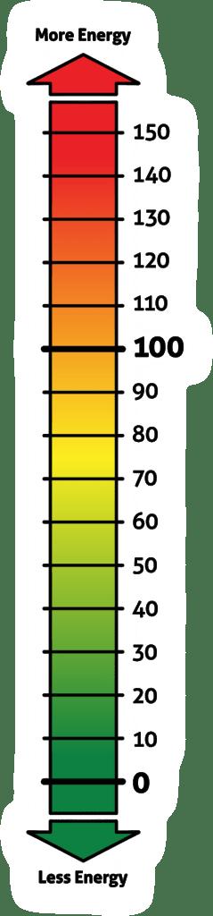 hers-index-scale-header