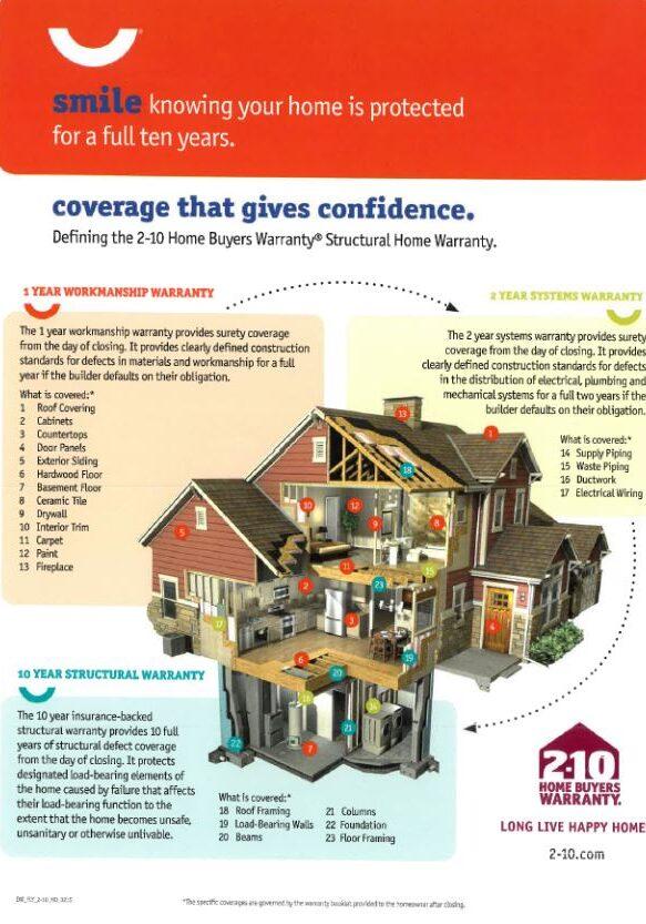 2-10 Home Warranty Information